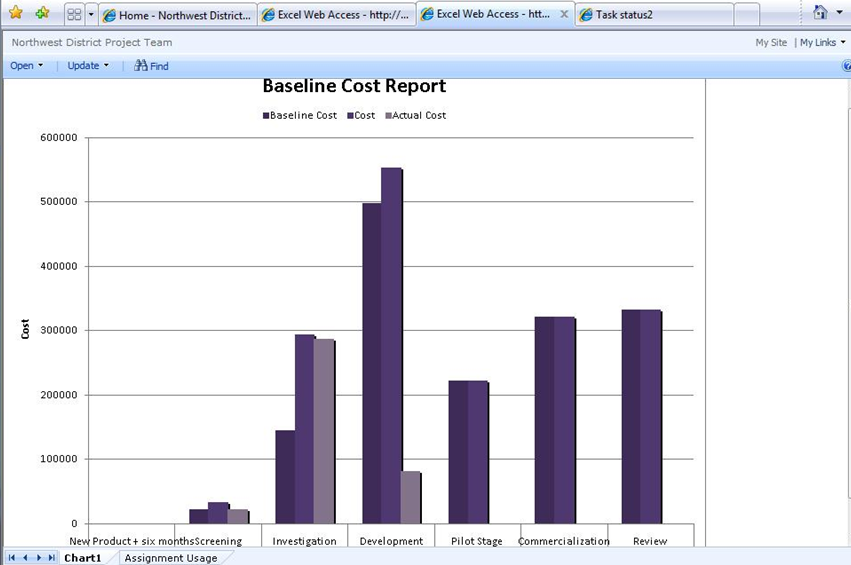 baseline cost report.png
